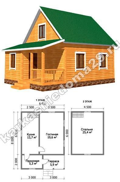 Дом из бруса своими руками 8х8